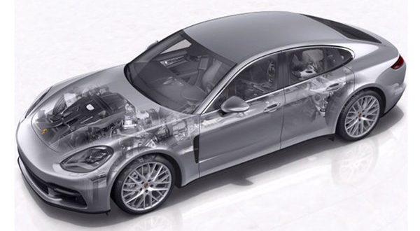 پورشه از تعدیل کنندهی مغناطیسی در درب خودروها استفاده میکند - اجاره خودرو طباطبایی