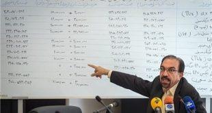 ارسال دستورالعمل اصلاح شده واردات خودرو به شورای رقابت