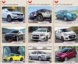 01 300x247 مقایسه قیمت خودرو های داخلی و خارجی   اجاره ماشین